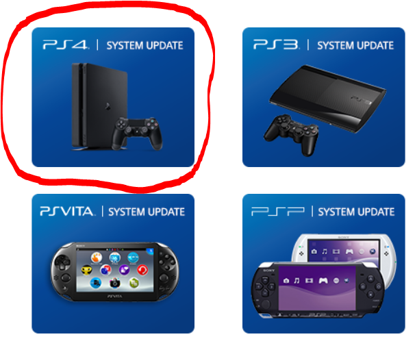 PS4 system update