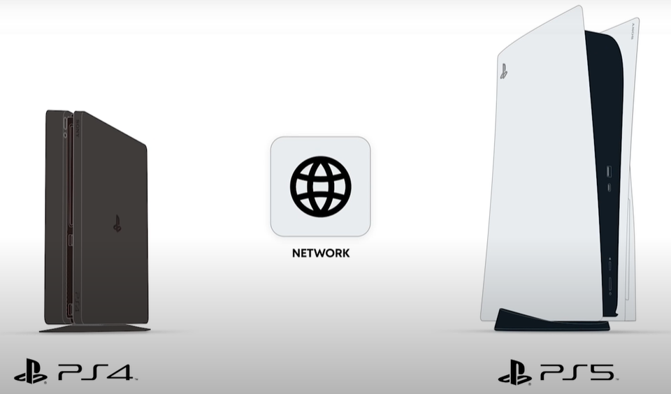 Data Transfer from PS4 to PS5